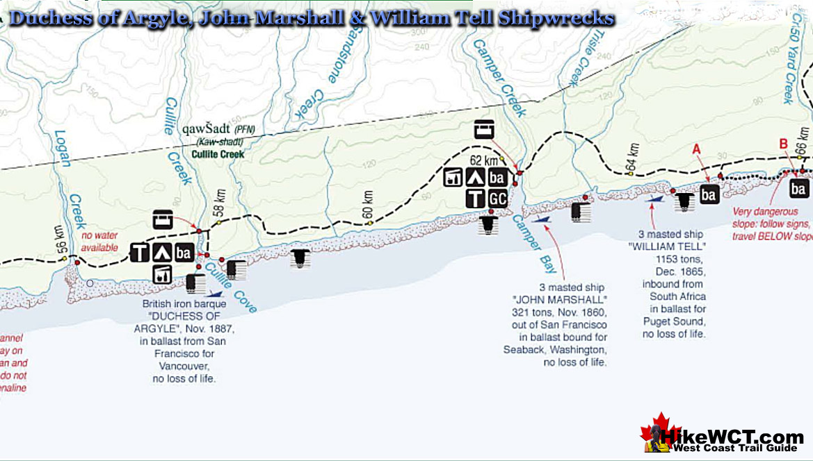 Duchess to William Tell Shipwrecks on the West Coast Trail