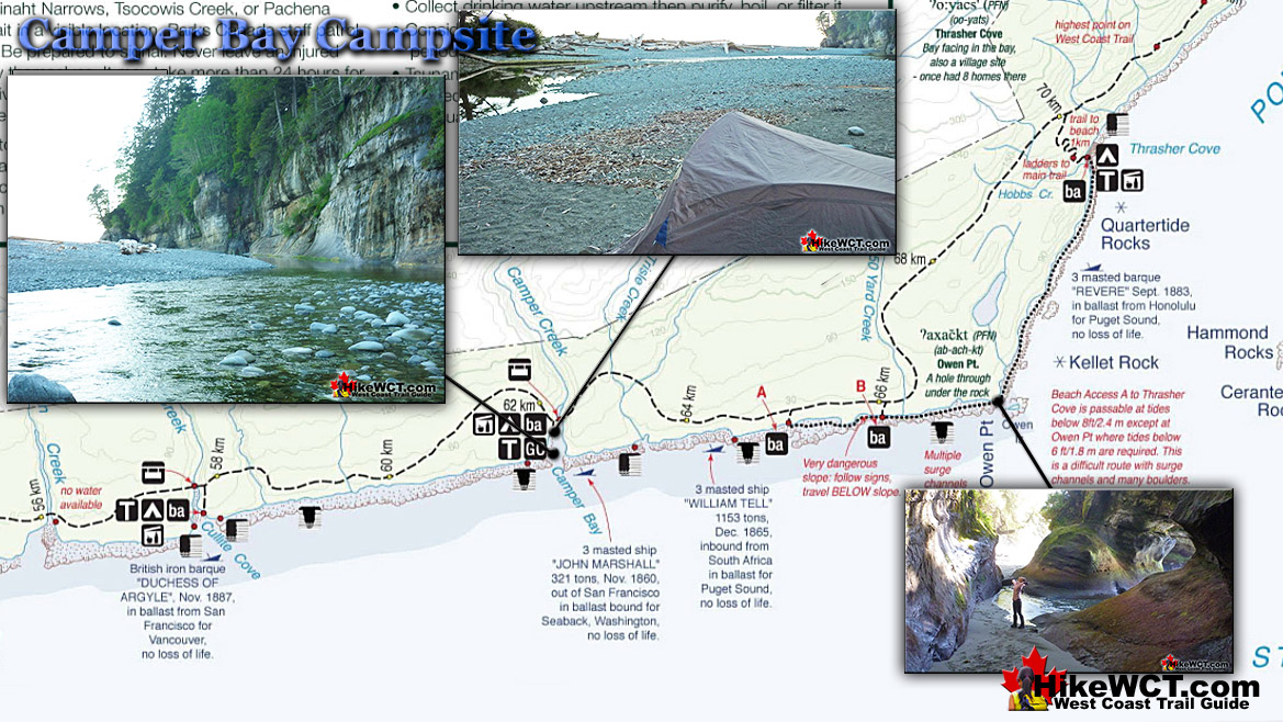 Camper Creek Map on the West Coast Trail